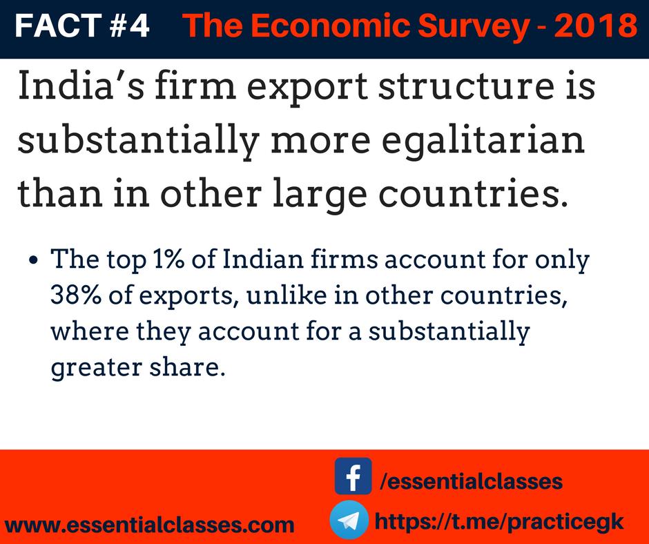 Fact 4-The Economic Survey 2018.png