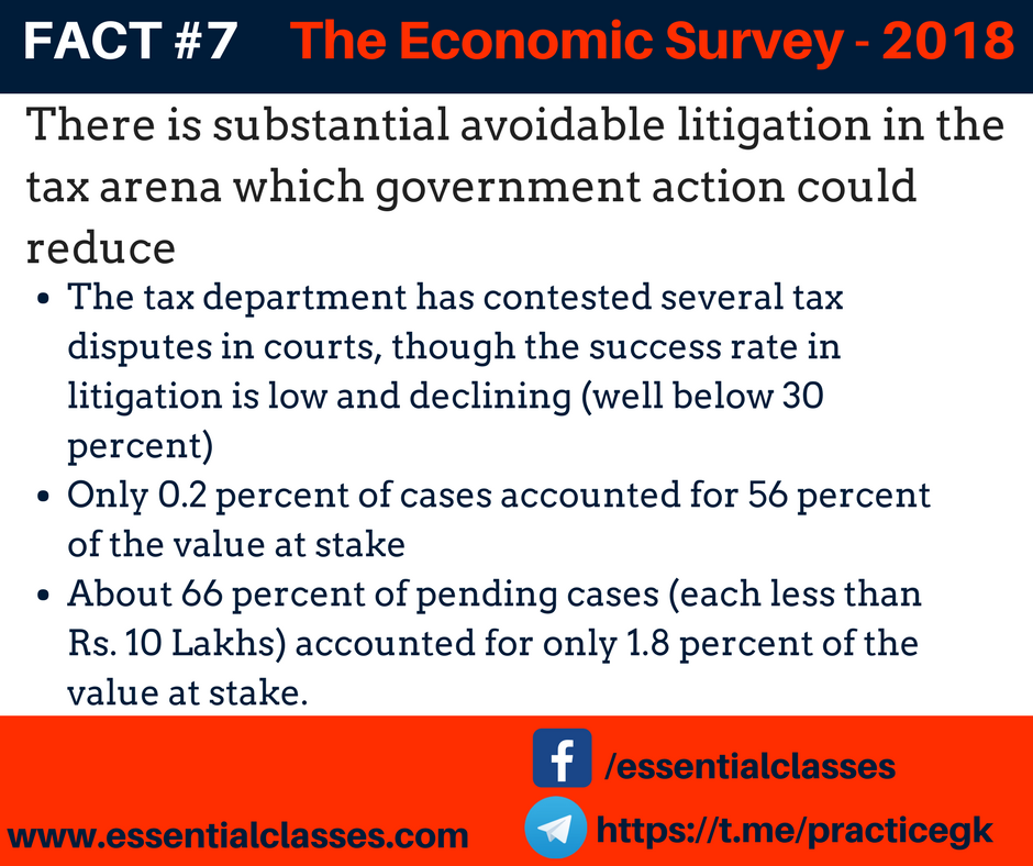 Fact 7-The Economic Survey 2018.png