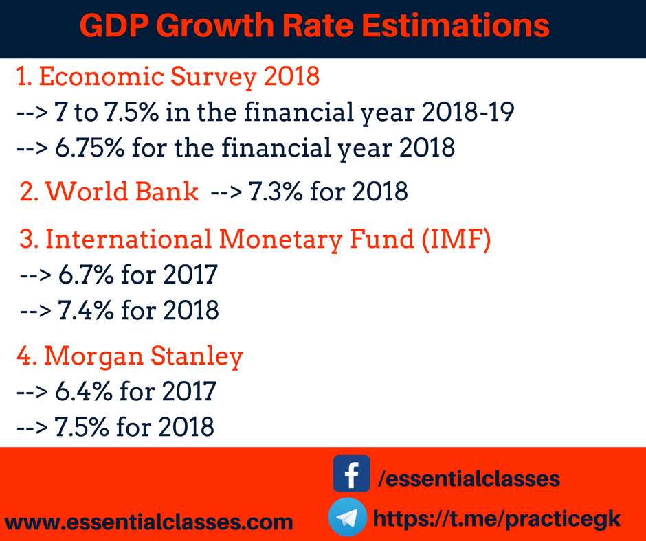 GDP Growth Rates.png